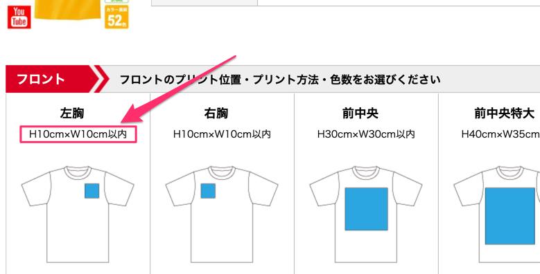 Design size